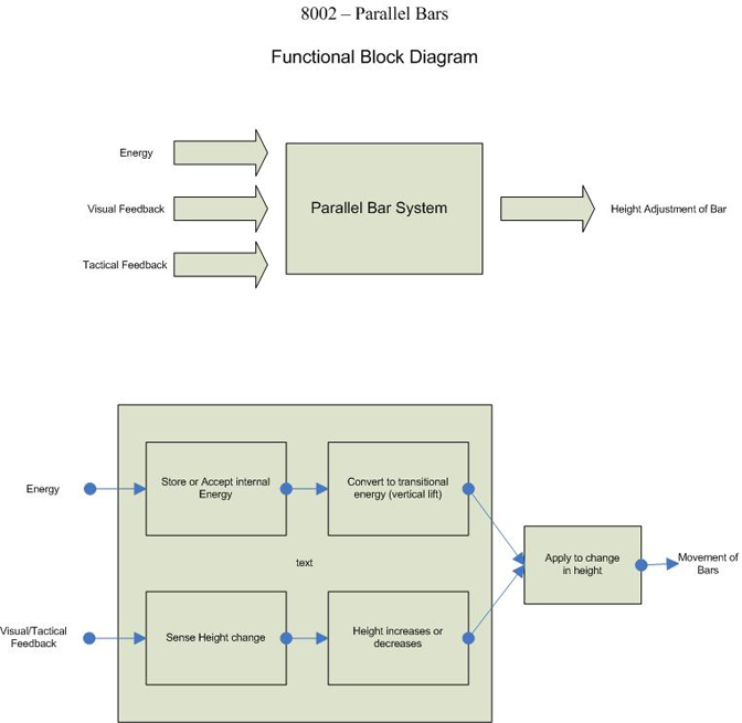 Usb Fpga 1 15y e moreover Hdmi Made Easy in addition How Whatsapp Works Technically And How To Build An App Similar To It additionally Video sfp module moreover Probl. on functional block diagram