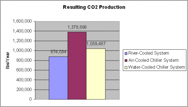 public/co2production.jpg
