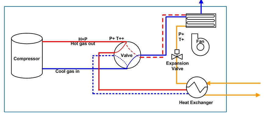 similiar york heat pump air flow direction keywords public heatpump jpg