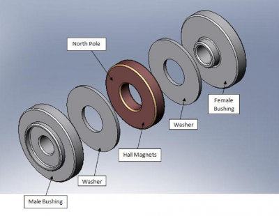 This is an exploded view of the Hall Magnet Assembly. The Assembly consist of: one Hall magnet, two washers, one female bushing and one male bushing