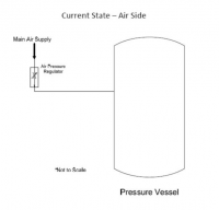 Case Air Current State