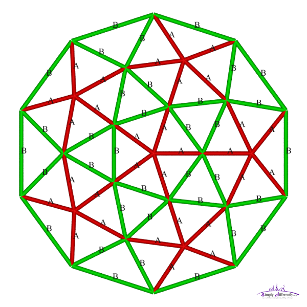 Edge for Geodesic greenhouse plans free