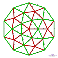 2V/L2 Icosahedral Dome Construction Map