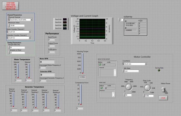 Final Labview GUI