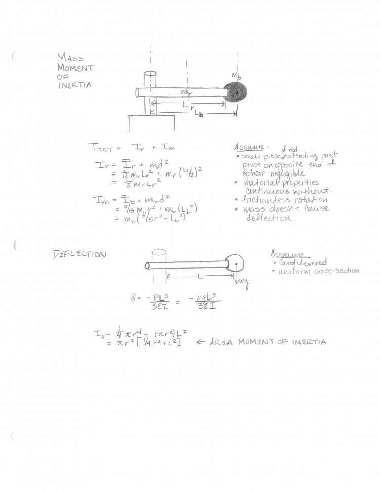 Centripetal Acceleration Apparatus Calculations