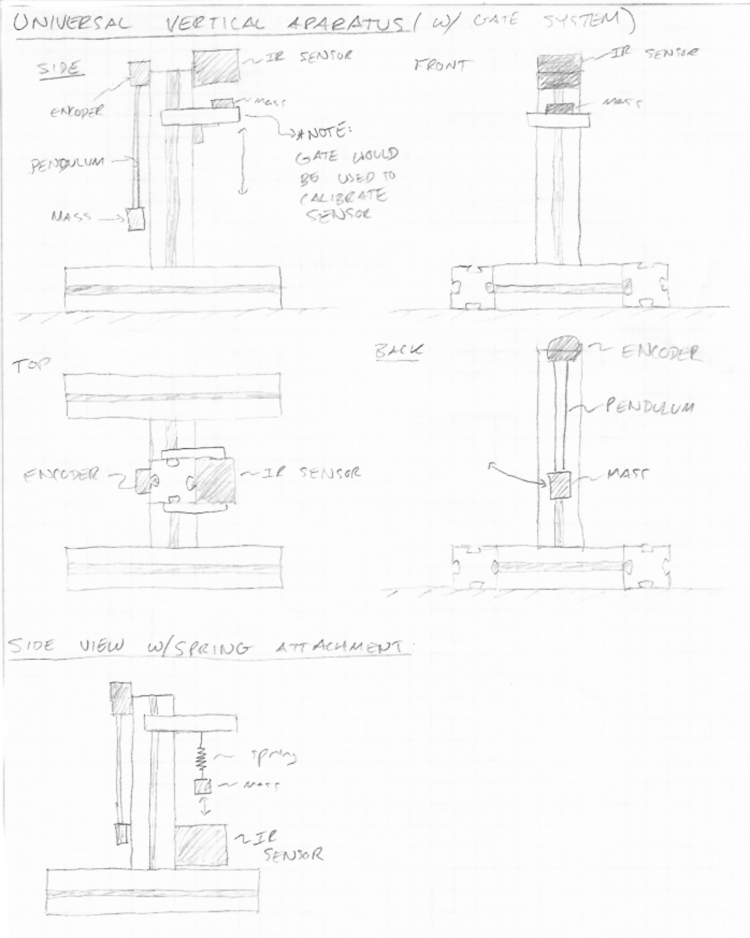 Sketch of the Vertical Experiment Apparatus