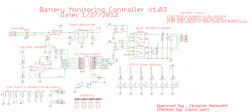 Monitoring System Schematic