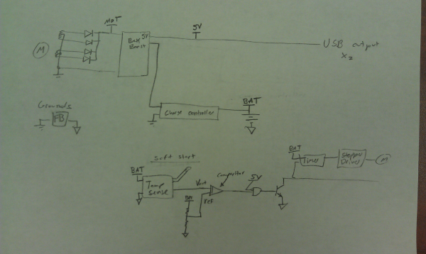 Power Conditioning Concept 1