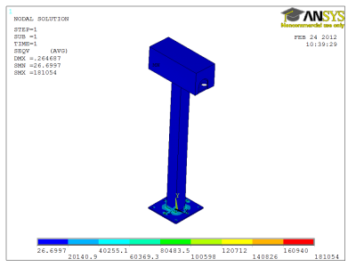 Shear Analysis of the Laser Enclosure
