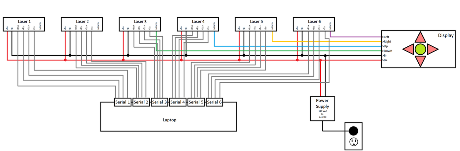 Wiring Diagram For Sigma M30 Alarm : Edge