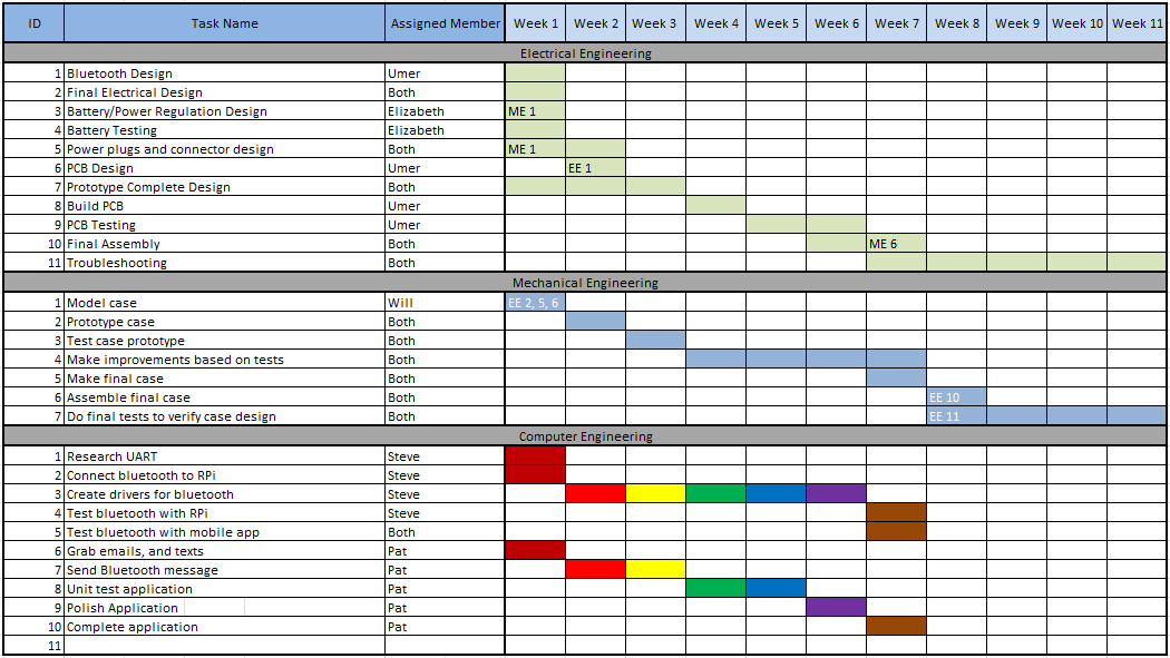 public/WorkingDocuments/MSD II Schedule Image.png