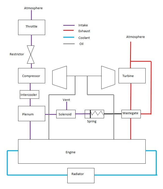 edge engine control unit block diagram engine control unit block diagram engine control unit block diagram engine control unit block diagram