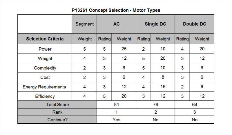 public/Concept Selection -Motor Types.png