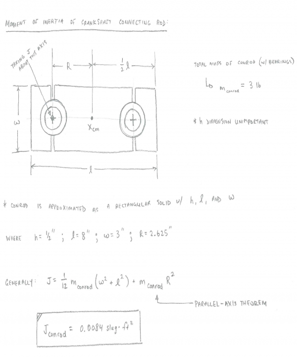 Connecting Rod Moment of Inertia Analysis