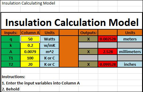 Insulation Calculation Model