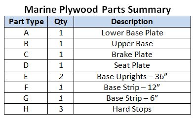 public/Photo Gallery/Tables/Marine Plywood Parts Summary Table.JPG