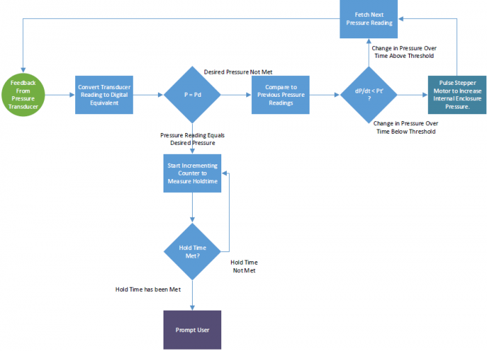 public/Photo Gallery/Flow_Diagram.PNG