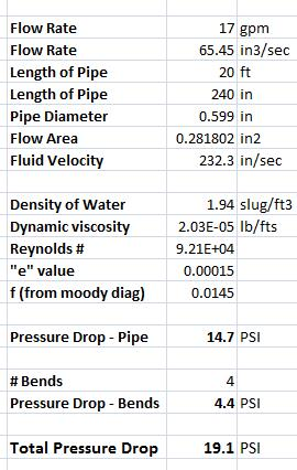 public/Photo Gallery/Pipe_Flow_Calc.jpg