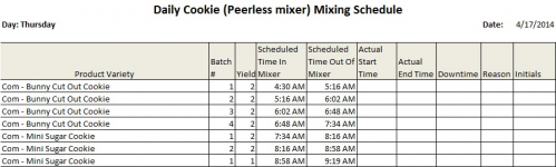 Output of Mixer Scheduling Tool