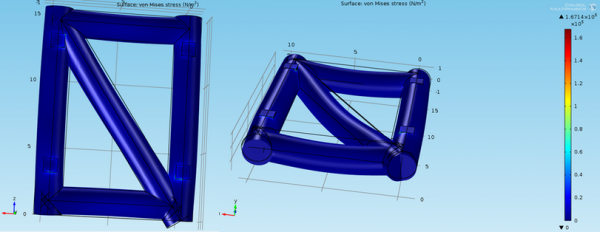 Box Frame With Cross Stress Simulation