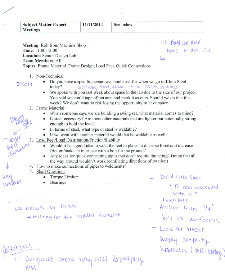 Subject Matter Expert Meeting Notes, R.Kraynik