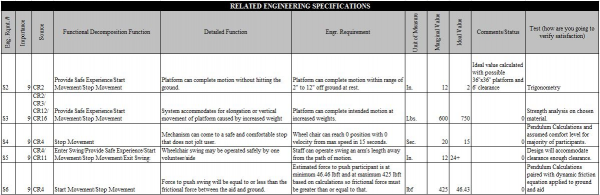 public/Subsystems Level Design Documents\P15010_Propulsion Subsystem/P15010_Propulsion Subsystem_ENGSPEC.JPG