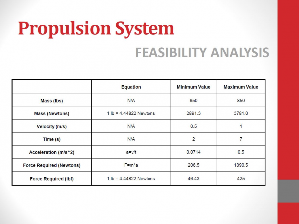 public/Systems Level Design Documents/P15010_FeasibilityAnalysis/P15010_SystemsLevelDesignReview_PropulsionSystem.JPG