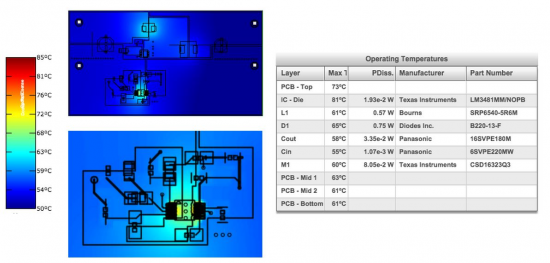 Peltier Boost Converter Thermal Analysis