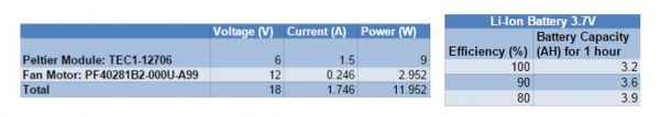 Electrical Power Calculations