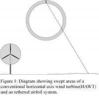public/Windmill Diagram.jpg