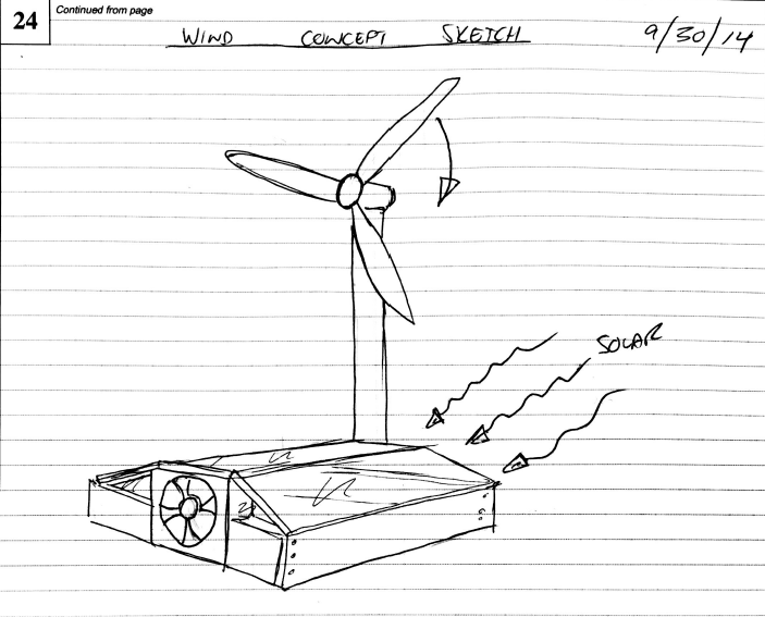 public/Systems Level Design Documents/Wind_Concept_Sketch.PNG