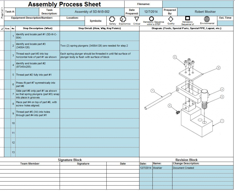Above is an example of a process sheet for part of the test block that will be used for the GE90 nozzle.