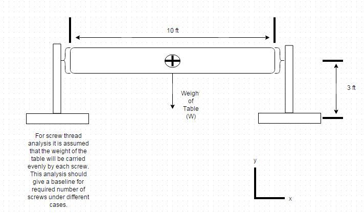 public/Sub Systems Level Design Documents/Table in clamps FBD.JPG