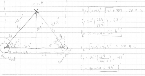 Falling Angle Calculation