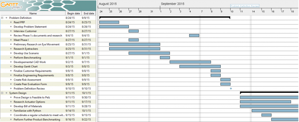 public/Photo Gallery/Gantt_Chart_9_10_15.PNG