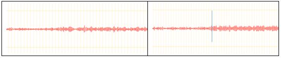Figure 3: SNR of 3.74 (left) vs 5.05 (right). Vertical line indicates signal onset.