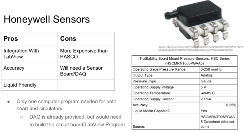 Specs of a Honeywell Sensor