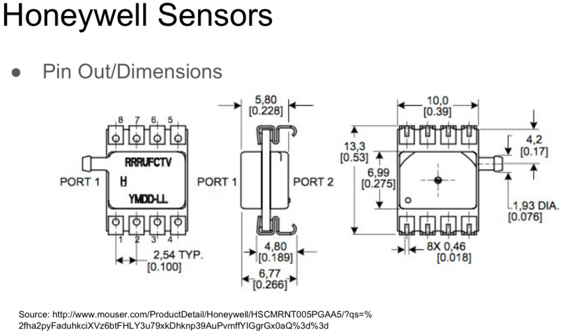 Honeywell Pin Dimensions