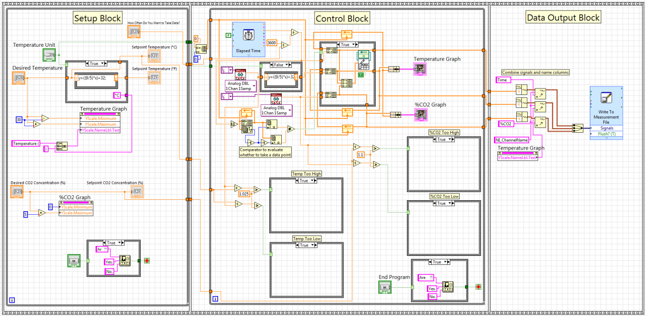 public/Subsystem Build and Test/LabView_Block_Diagram.PNG