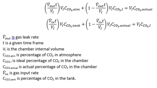 public/Systems Level Design Documents/Preliminary CO2 Equation.png