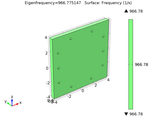 COMSOL Eigenfrequency of the Base Plate