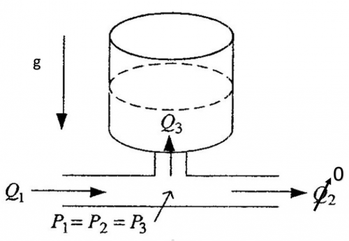 public/Detailed Design Documents/P16103_Capacitance_Flow_diagram_In.JPG