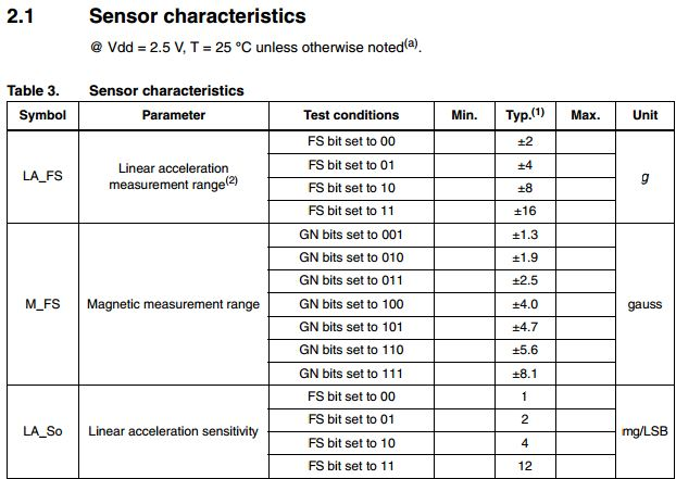 public/Detailed Design Documents/P16103_New Accelerometer specs.jpg