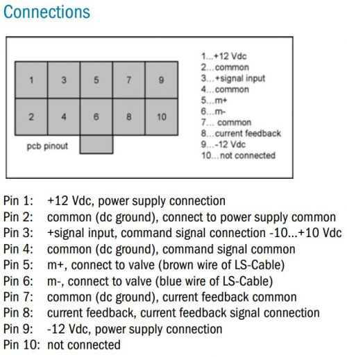 public/Integrated System Build and Test/P16103_Controller Specs.JPG