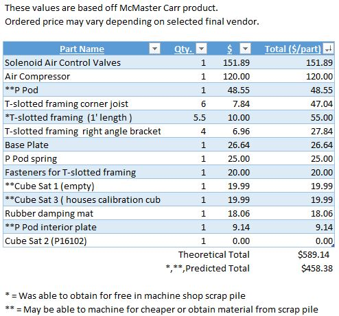 Solidworks prices