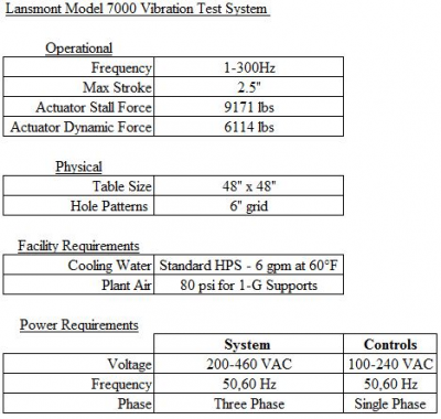 public/Systems Design Documents/P16103_Benchmark Specs.JPG