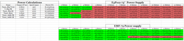 public/Build and Test Prep Review/EE/Power_calculations_overview.PNG
