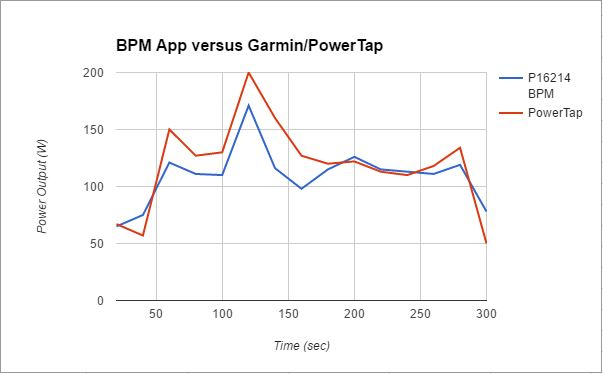 Full System Power Meter Comparison