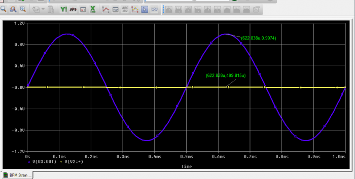 Amplifier Circuit Simulation Results