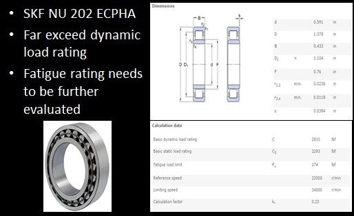 Preliminary Bearing Selection